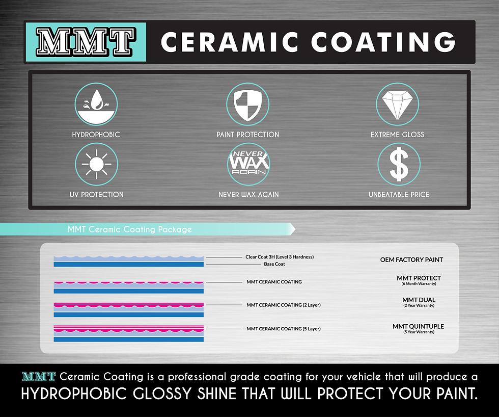 mmt ceramic coating