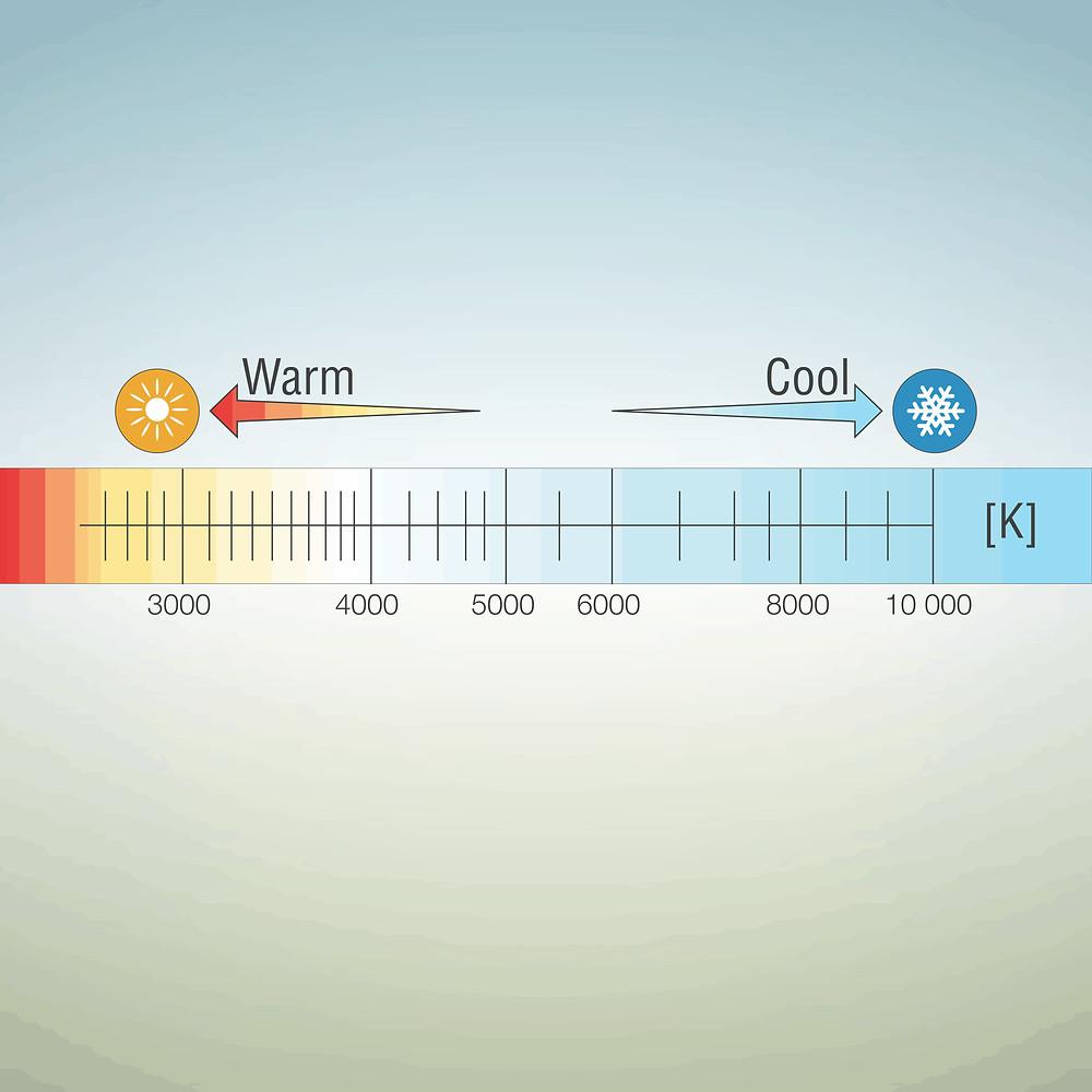 Healthy Light Color Temperature