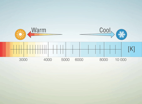 How Should Light Really Be Measured?