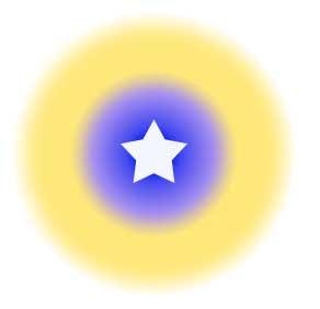 Spiritual Ananda Meditation