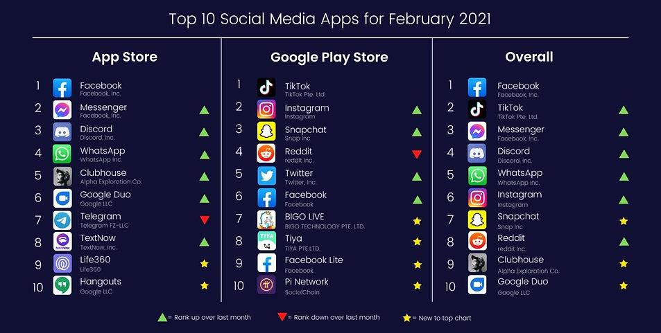 top apps 2021.jpg