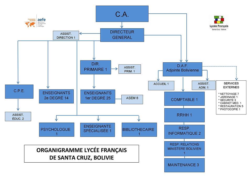 organigramme2.jpg