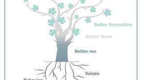 Let´s talk about leadership. You and me – equally.