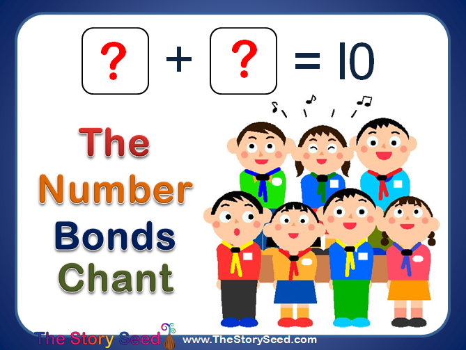 Number Bonds Chant