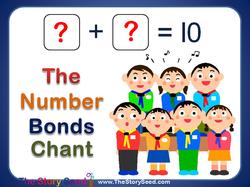 Number Bonds Chant