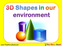 3D Shapes in our Environment
