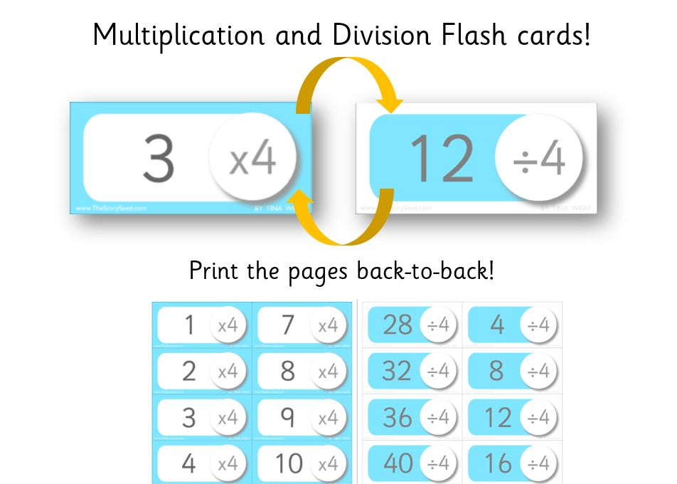 Multiplication and Division flashcards - 4 times tables!