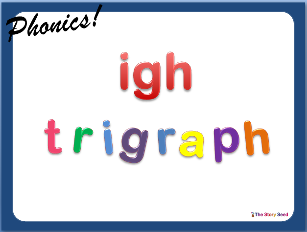 igh Phonics Power Point