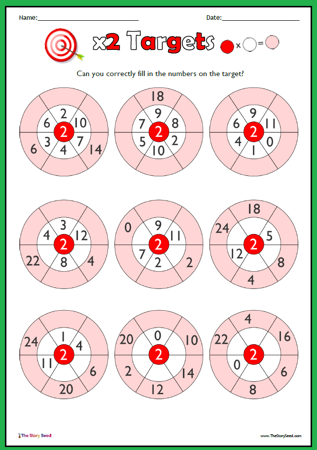 Times tables targets