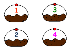 Current Buns Number Line