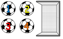 Number Line : Footballs