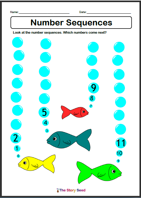 Fish bubbles - Number sequence