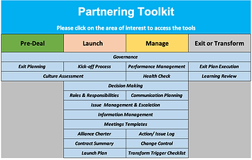partnering toolkit GUI.png