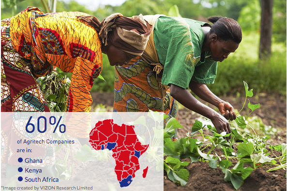 vizon research photo on african farmers