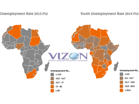 Unemployment in Africa to rise by 5% in 2020