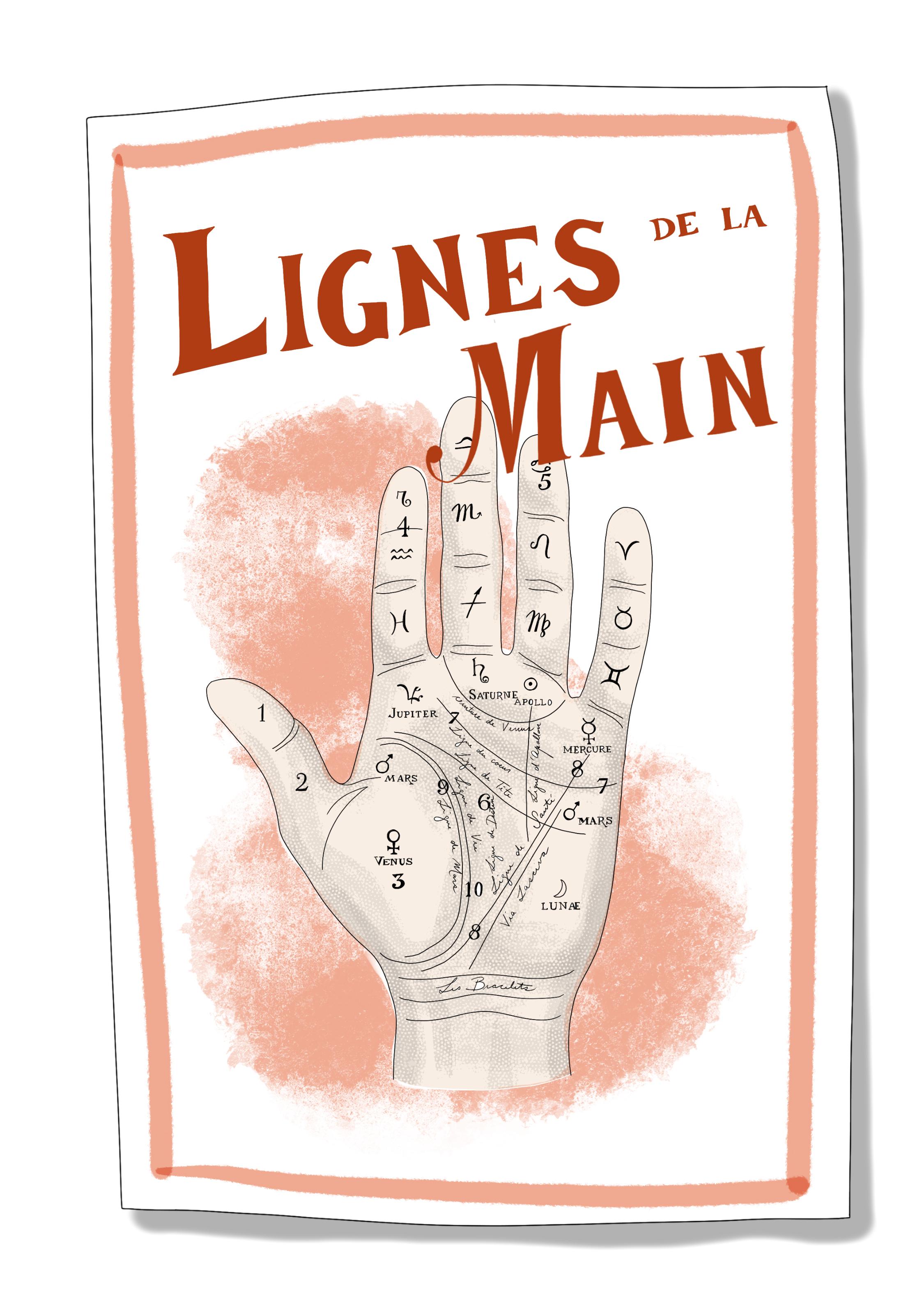 Affiche lignes de la main