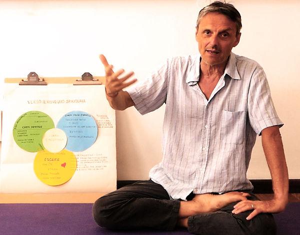 mario-di-grazia-PhD yogadva.jpg