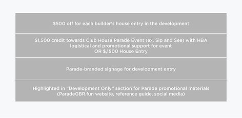 Parade Development Entries.jpg