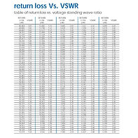 Return loss to vswr.jpg