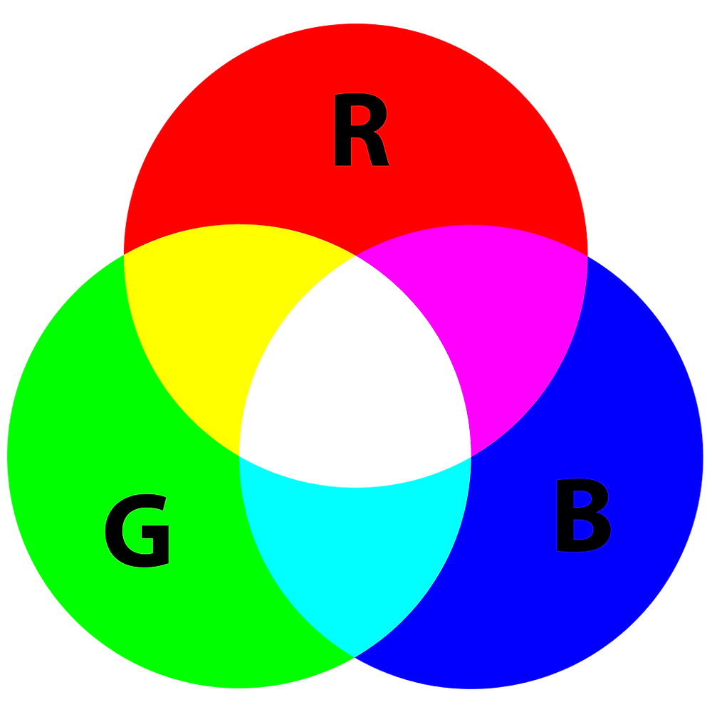 Subtractive colour theory
