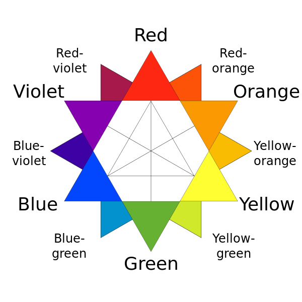 Understanding colour theory