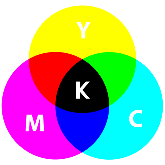 Primary colours of inks in the printing industry CYMK