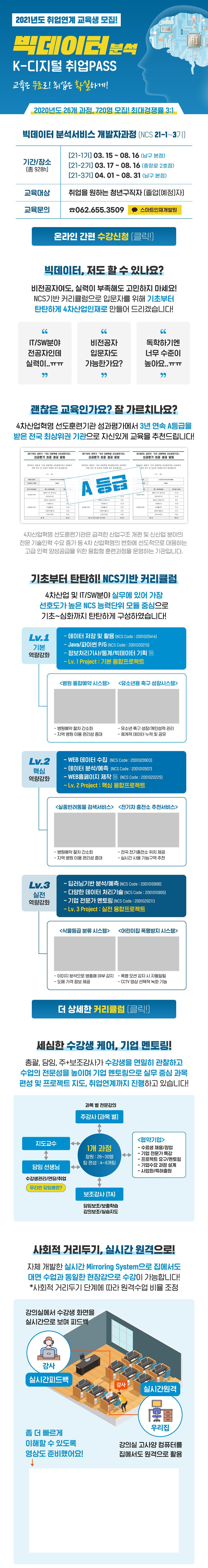 패캠모티브(2021-K-빅데이터).png