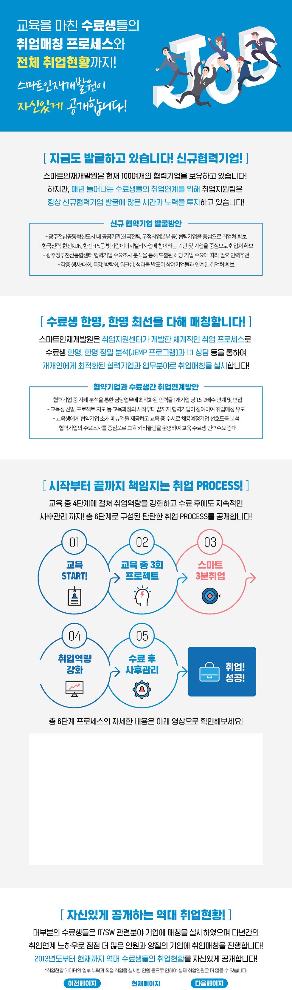 홈페이지_취업현황.png
