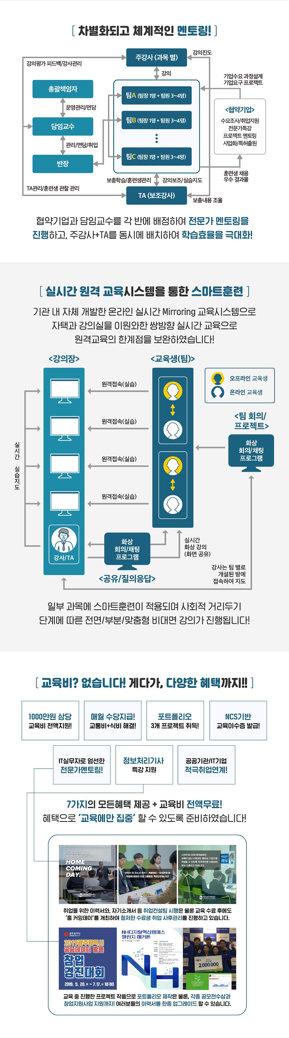 패캠모티브(2020-4차)2.png