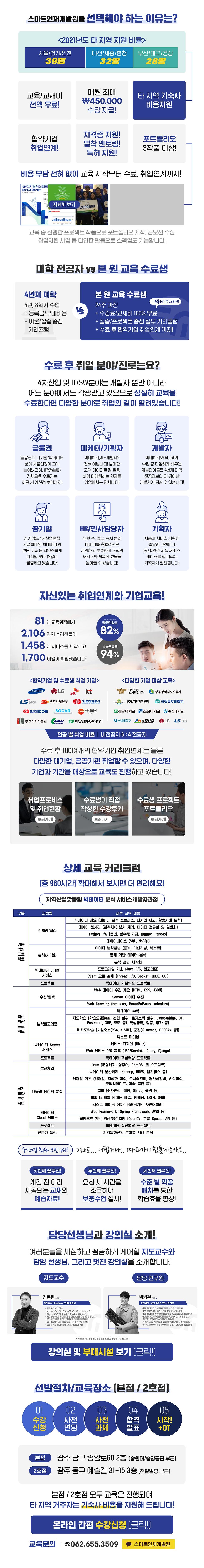 패캠모티브(2021혁신-빅데이터2).png