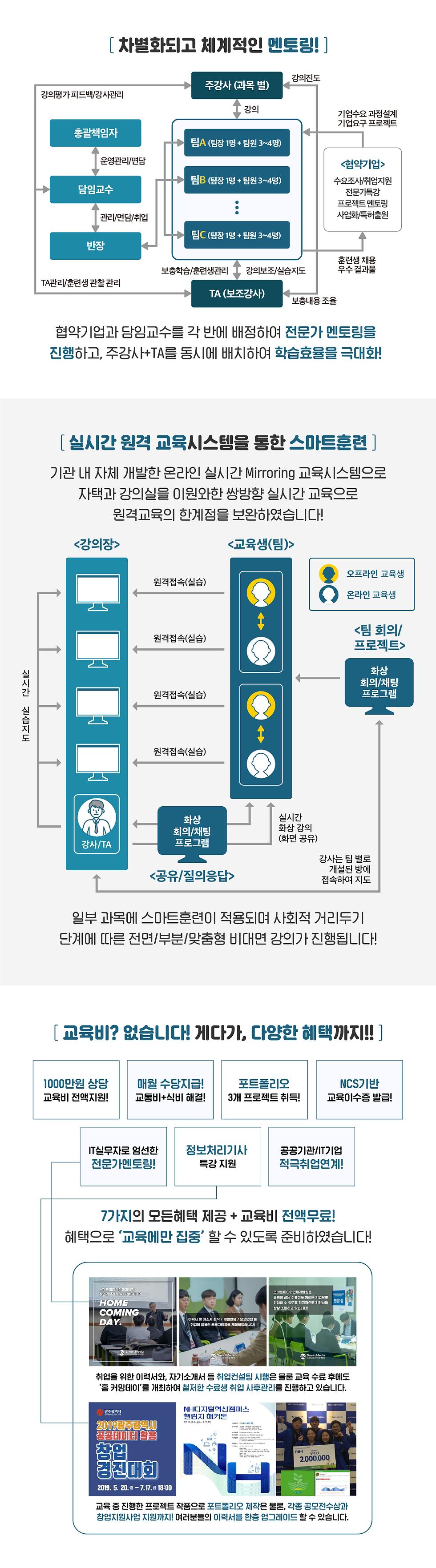 패캠모티브(2020-4차_IoT2).png