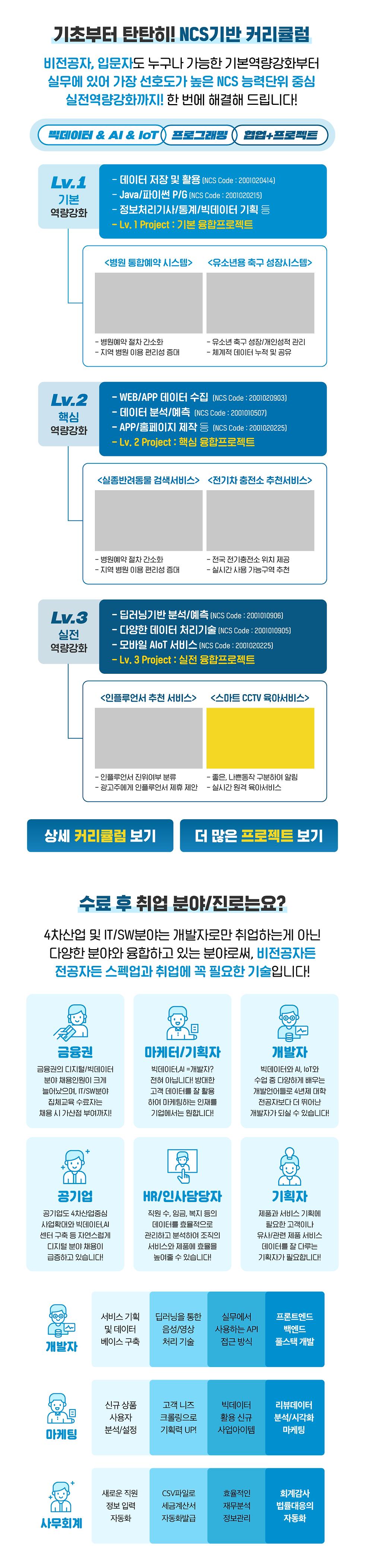 패캠모티브(2021-하반기-K-빅데이터2).png