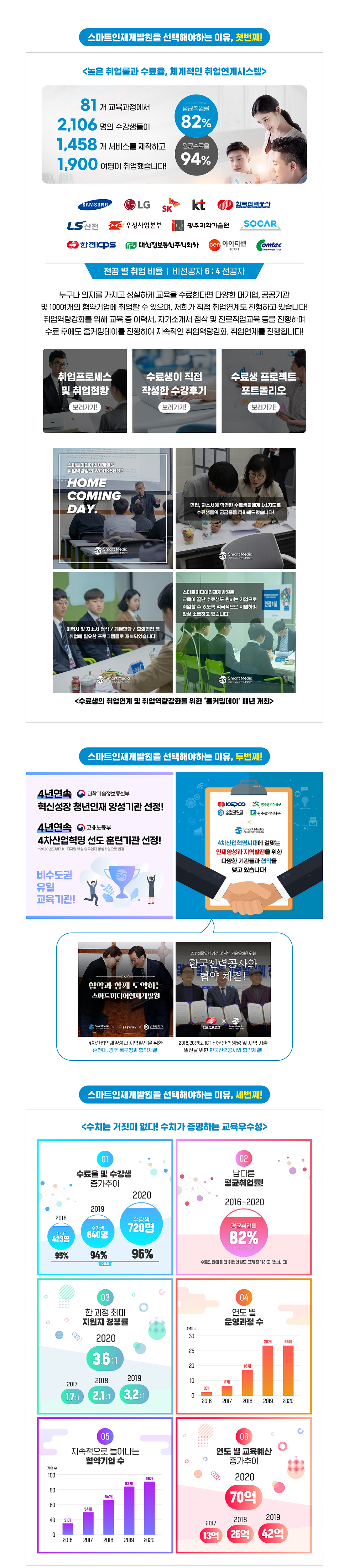 홈페이지-교육특징-(201104).png