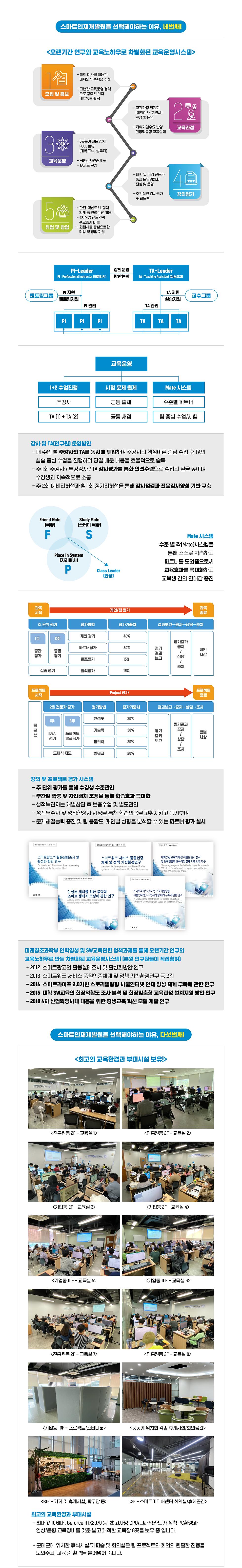 홈페이지-교육특징-(201104)2.png