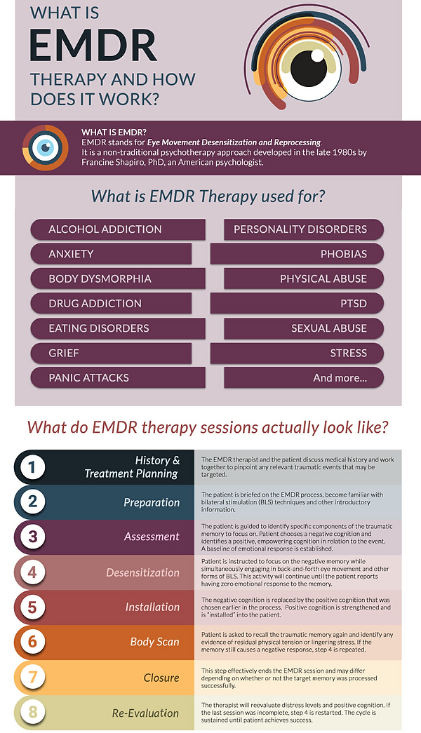 EMDR_Therapy_Infographic.png