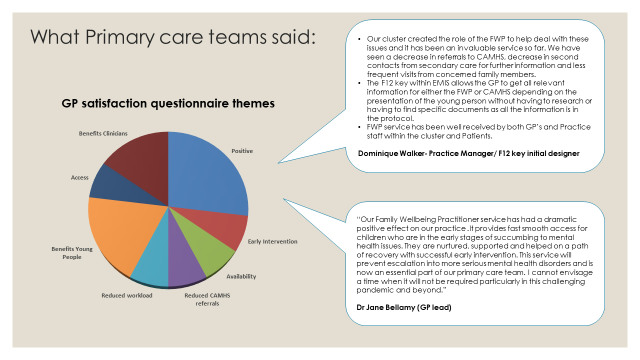 What primary care teams said