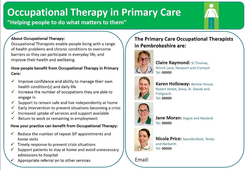 Fact box: Occupational Therapy in Primary Care, helping people to do what matters to them. Heading: About Occupational Therapy. Occupational therapists enable people living with a range of health problems and chronic conditions to overcome barriers so they can participate in everyday life, and improve their health and wellbeing. Heading: How people benefit from occupational therapy in primary care. Improve confidence and ability to manage their own health conditions and daily life. Increase the number of occupations they are able to engage in. Support to remain safe and live independently at home. Early intervention to prevent situations becoming a crisis. Increased uptake of services and support available. Return to or remaining in employment. Heading: How your practice can benefit from occupational therapy. Reduce number of repeat GP appointments and home visits. Timely response to prevent crisis situations. Support patients to stay at home and avoid unnecessary admissions to hospital. Appropriate referral to other services. Heading: The primary care occupational therapists in Pembrokeshire. Claire Raymond, Karen Holloway, Jane Moran, Nicola Price.