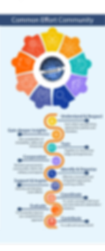 Common Effort Infographic_png.png