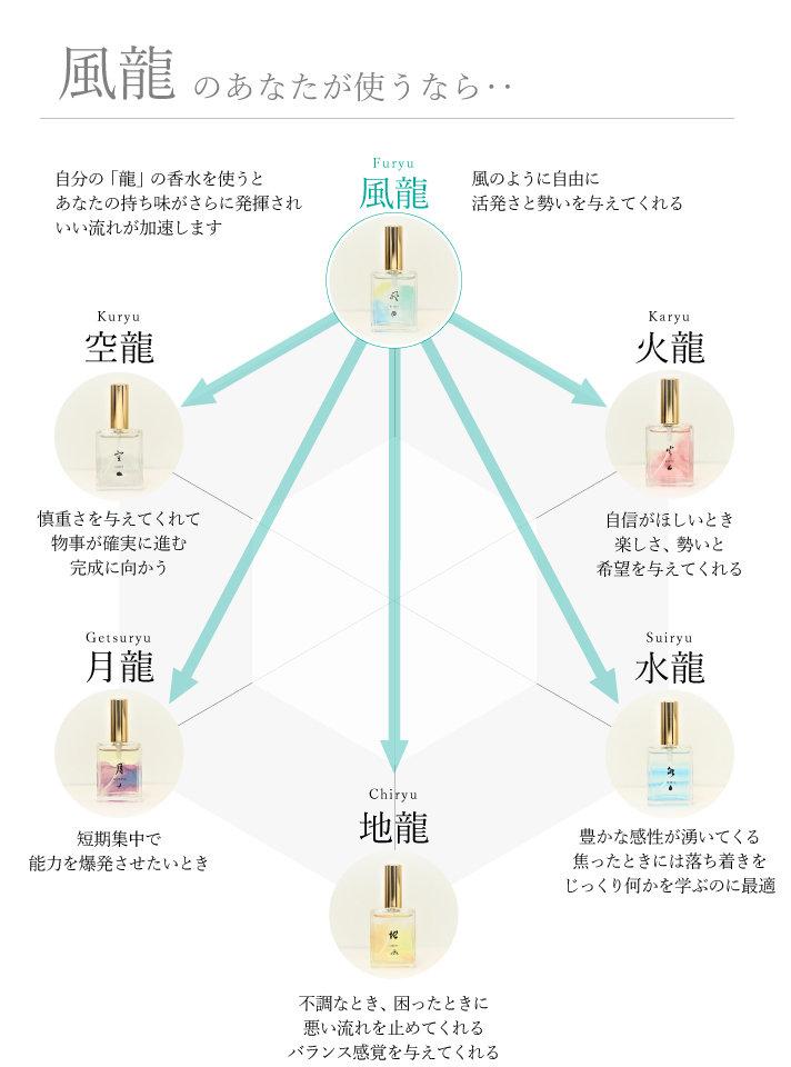 6つの方向性ー風.jpg