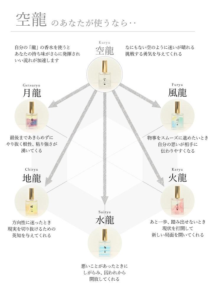 6つの方向性ー空.jpg