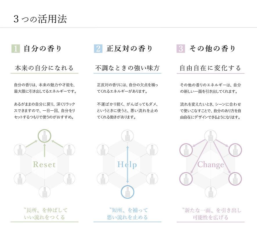六龍香水の使い方.jpg