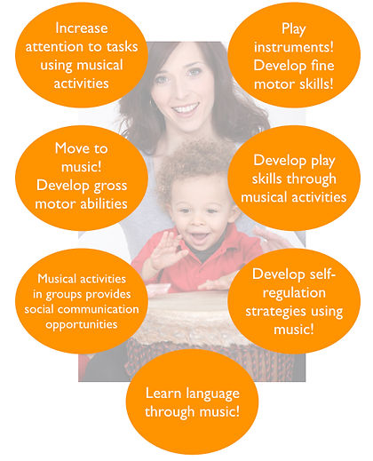Communikidz | Speech Therapy | Occupational Therapy | Music Therapy