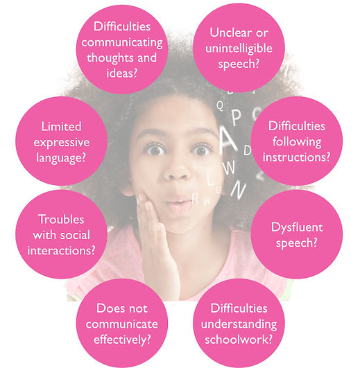 Communikidz   Speech Therapy   Occupational Therapy   Music Therapy
