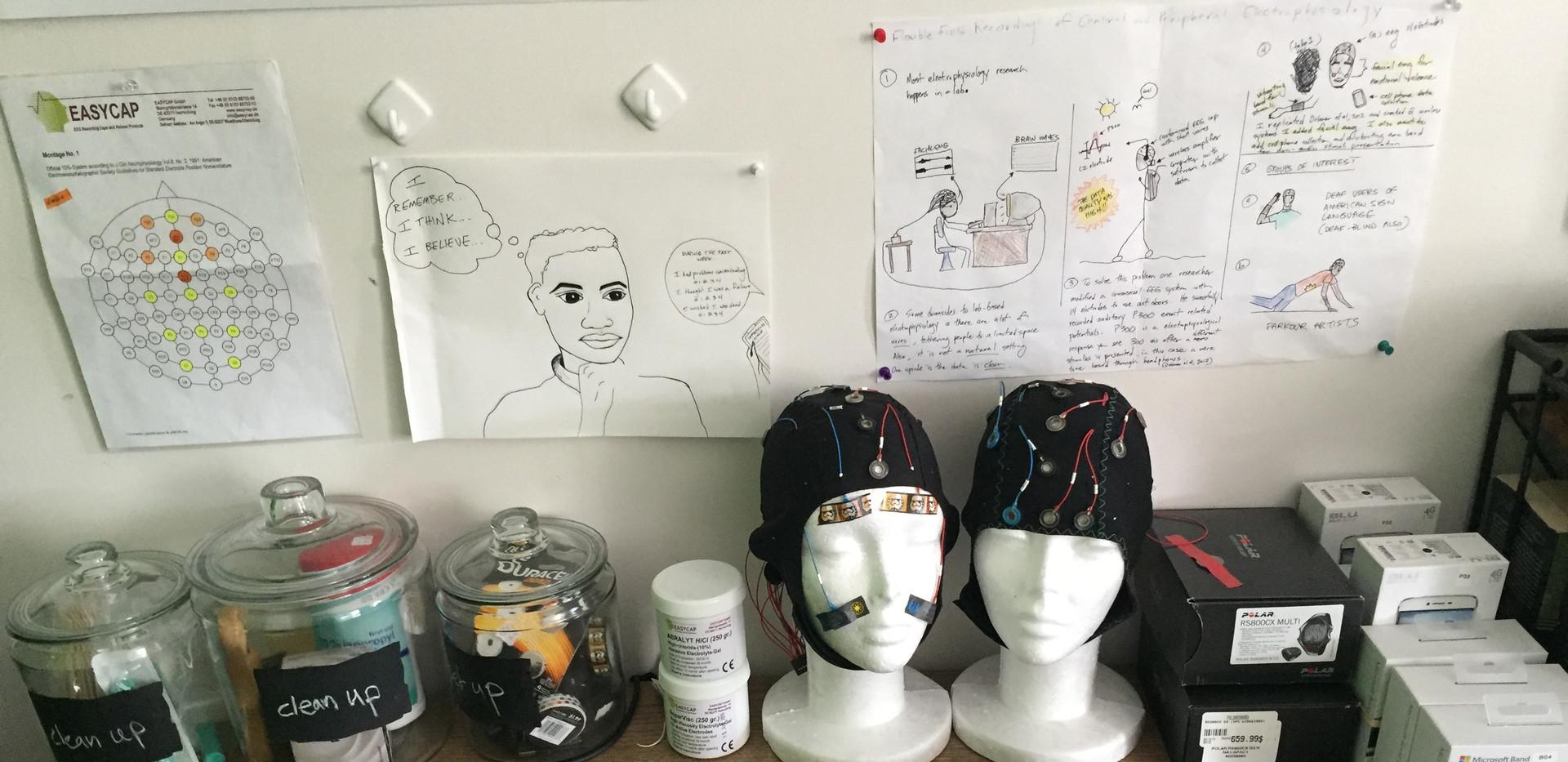 Portable EEG Lab.JPG
