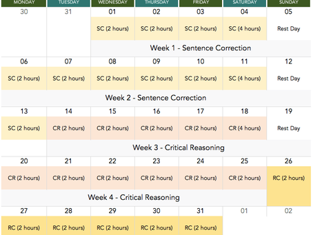 3 Months Study Plan for GMAT 760