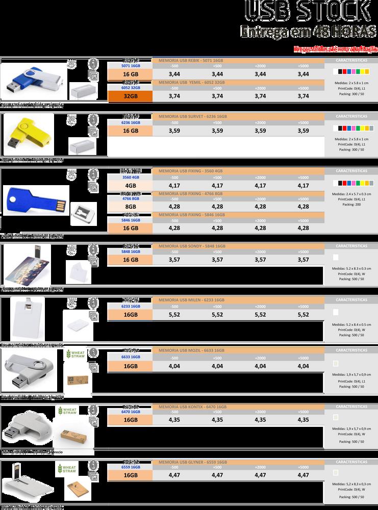 USB Stock