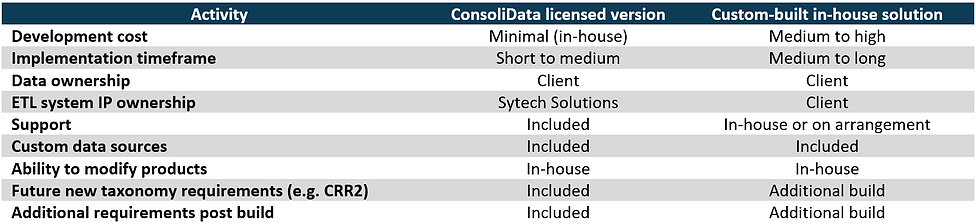 Sytech - table.png