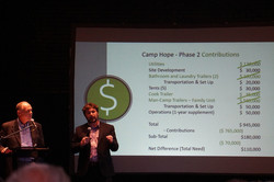 Camp Hope contributions update
