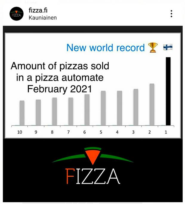 Tiesitkö, että Fizza myy maailmanennätyspizzaa Kauniaisissa?