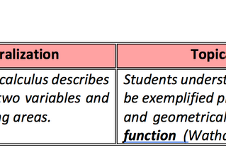 Why is the new IB diploma mathematics curriculum trying to encourage concept based teaching and lear